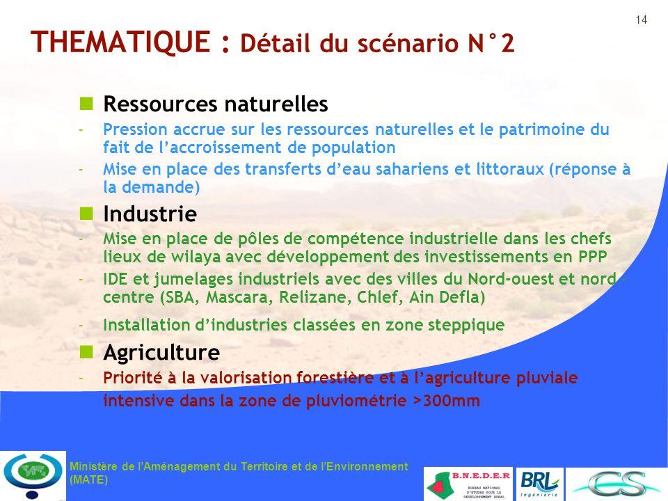 14 Ministère de lAménagement du Territoire et de lEnvironnement (MATE) THEMATIQUE : Détail du scénario N°2 Ressources naturelles -Pression accrue sur