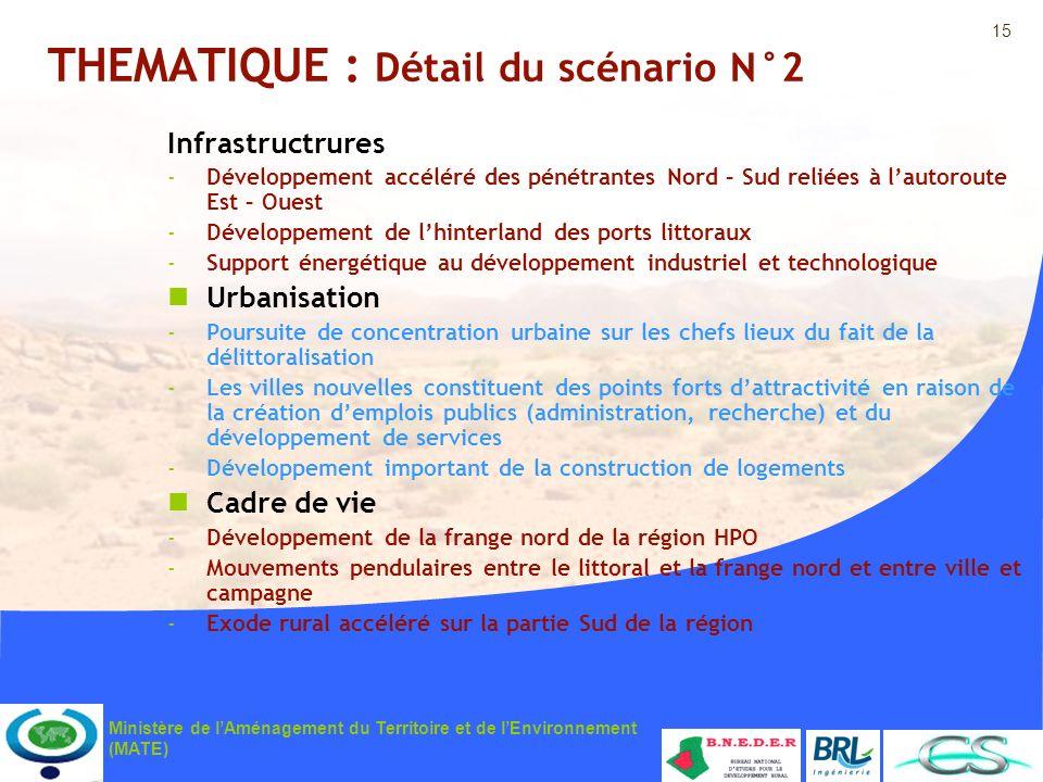 15 Ministère de lAménagement du Territoire et de lEnvironnement (MATE) THEMATIQUE : Détail du scénario N°2 Infrastructrures -Développement accéléré de