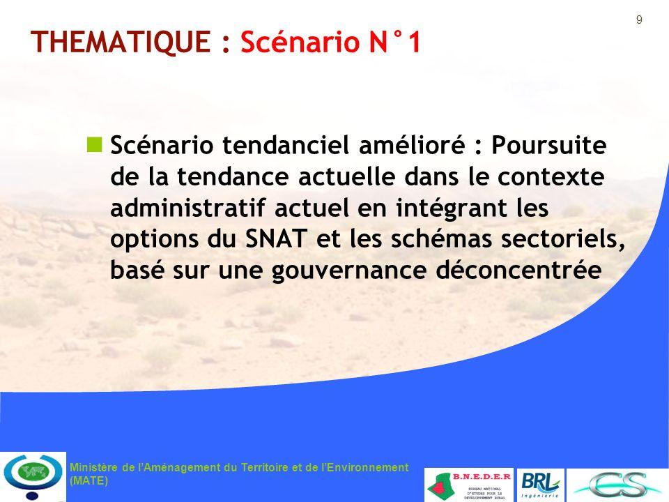 9 Ministère de lAménagement du Territoire et de lEnvironnement (MATE) THEMATIQUE : Scénario N°1 Scénario tendanciel amélioré : Poursuite de la tendanc
