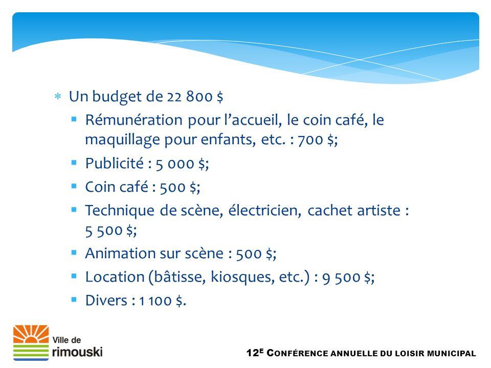 12 E C ONFÉRENCE ANNUELLE DU LOISIR MUNICIPAL Un budget de 22 800 $ Rémunération pour laccueil, le coin café, le maquillage pour enfants, etc.