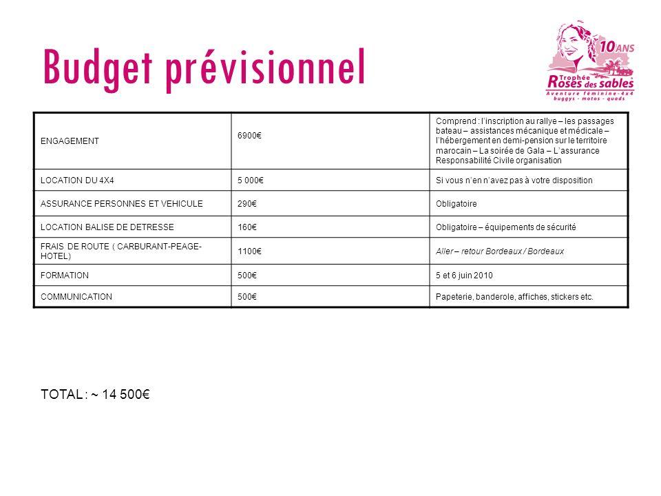 Budget prévisionnel ENGAGEMENT 6900 Comprend : linscription au rallye – les passages bateau – assistances mécanique et médicale – lhébergement en demi