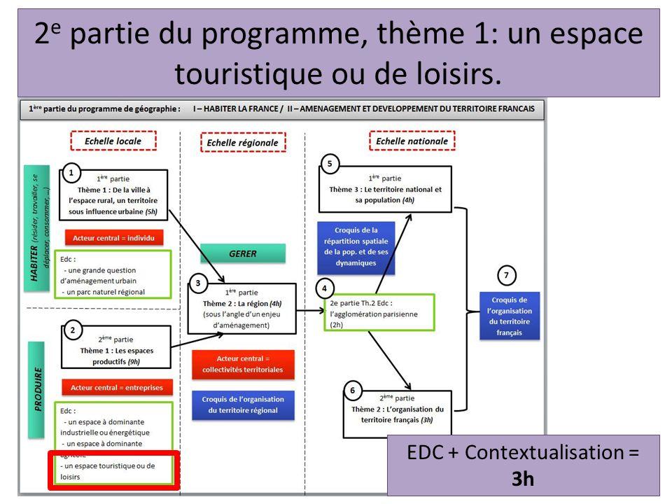2 e partie du programme, thème 1: un espace touristique ou de loisirs. EDC + Contextualisation = 3h