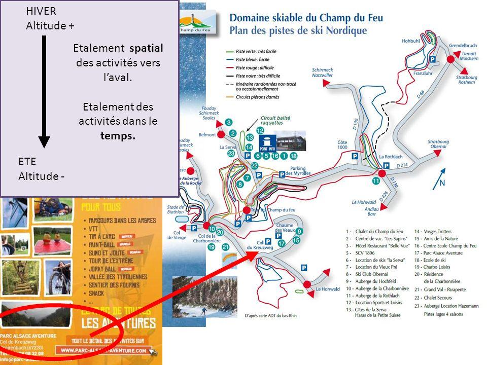 HIVER Altitude + ETE Altitude - Etalement spatial des activités vers laval.