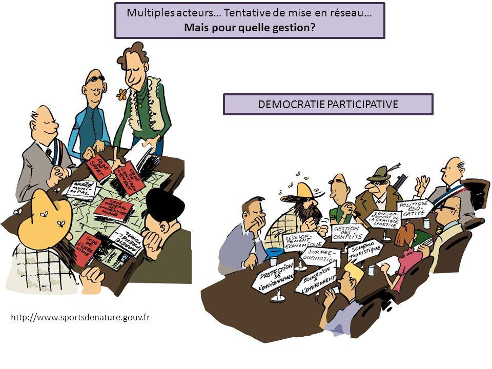 http://www.sportsdenature.gouv.fr Multiples acteurs… Tentative de mise en réseau… Mais pour quelle gestion.