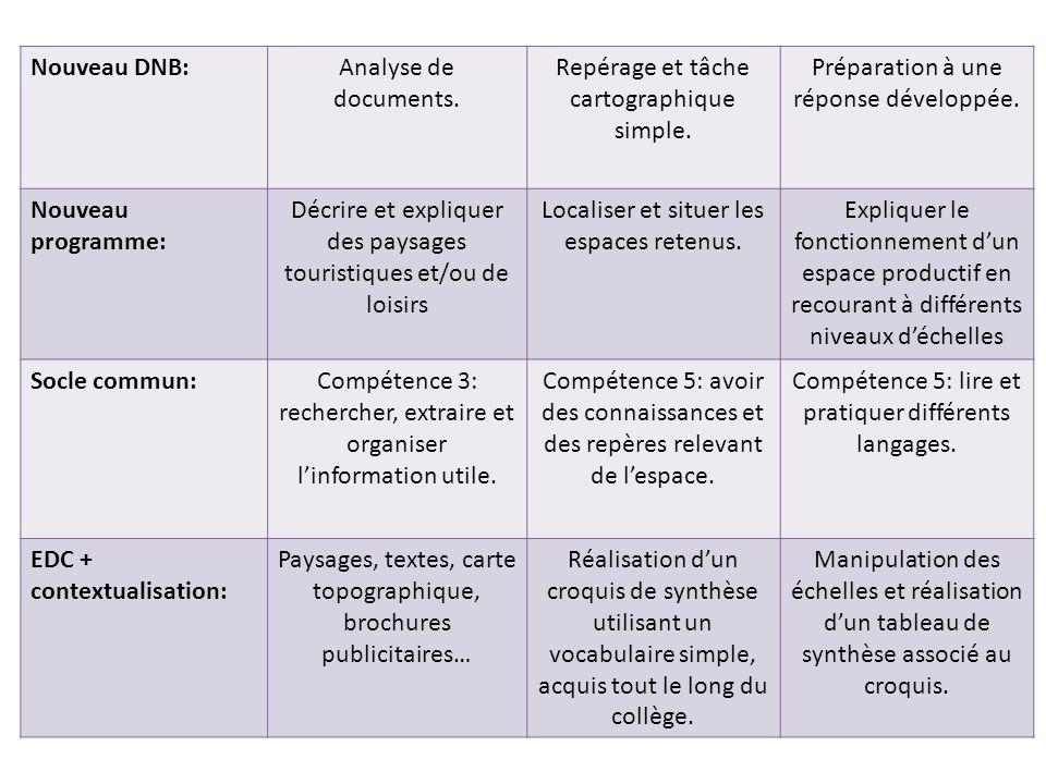 Nouveau DNB:Analyse de documents.Repérage et tâche cartographique simple.