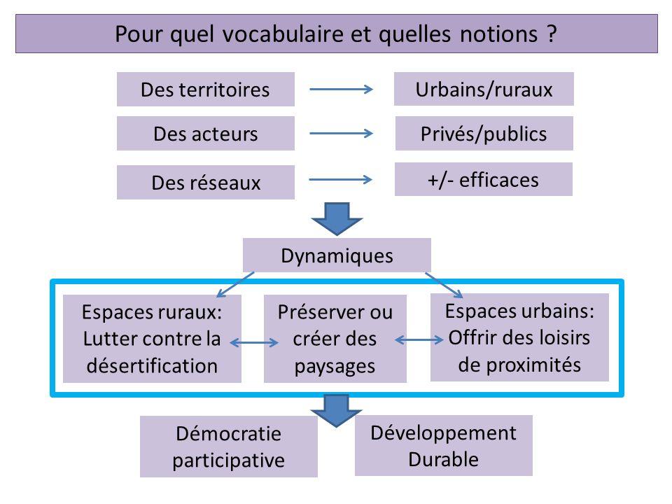Descriptions de paysages… Le Grau-du-RoiIsola 2000 Urbanisation des littoraux: littoralisationUrbanisation des vallées montagnardes