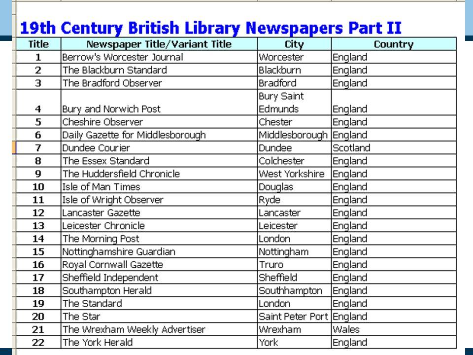 19 19th Century UK Periodicals Series 1: New Readerships 19th Century UK Periodicals est une collection en ligne de magazines, de revues et de journaux spécialisés britanniques qui offre un regard approfondi sur la vie en Grande-Bretagne à lépoque victorienne.
