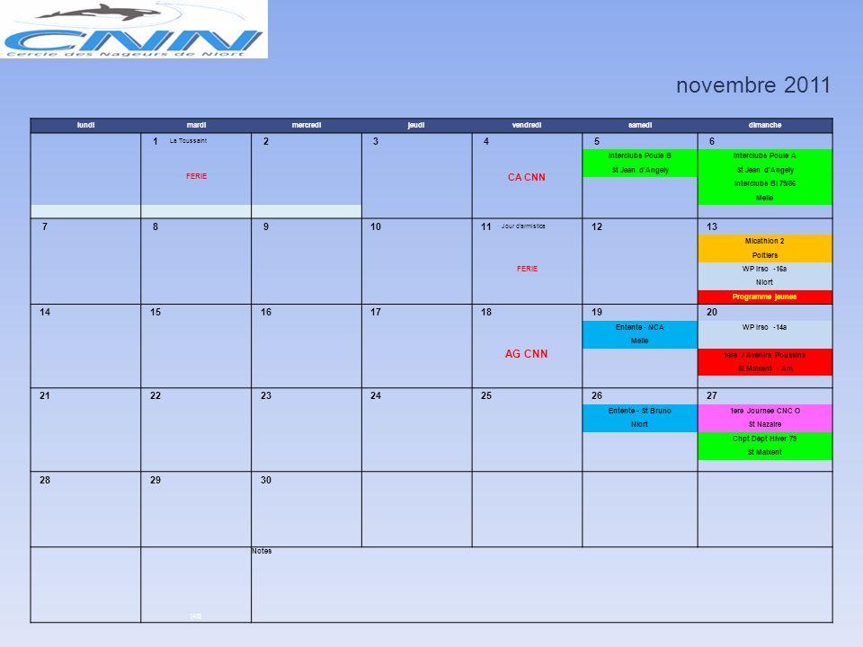 octobre 2011 lundimardimercredijeudivendredisamedidimanche 1 2 3 4 5 6 7 8 9 CA CNN 10 11 12 13 14 15 16 Entente - AngoulèmeMicathlon 1 NiortParthenay