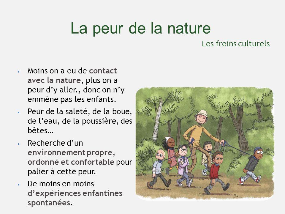 La peur de la nature Les freins culturels Moins on a eu de contact avec la nature, plus on a peur dy aller., donc on ny emmène pas les enfants. Peur d