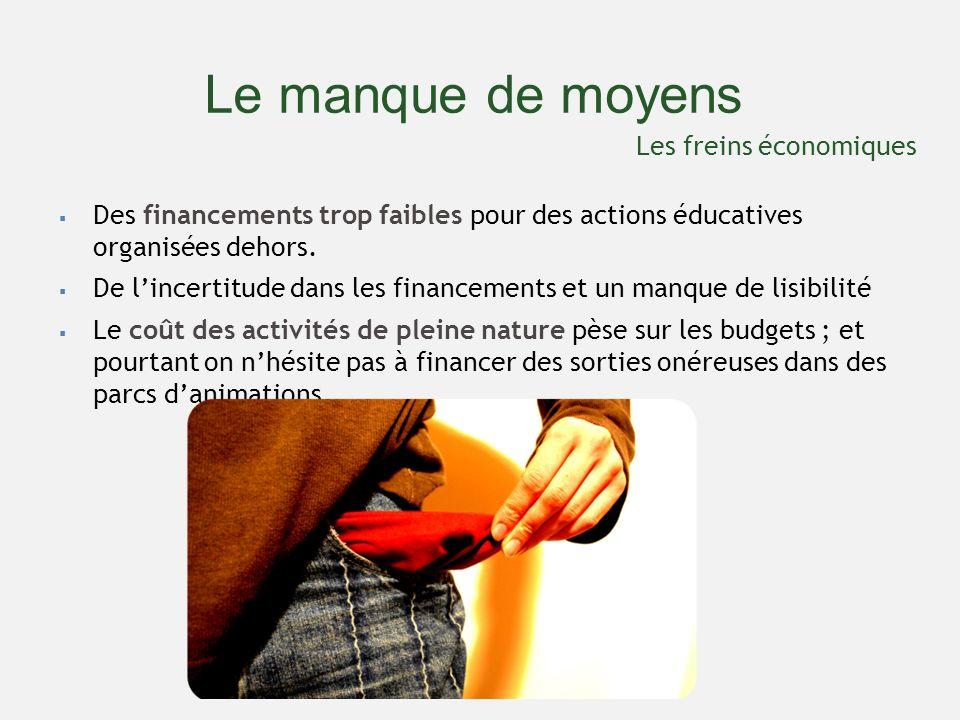 Le manque de moyens Des financements trop faibles pour des actions éducatives organisées dehors.