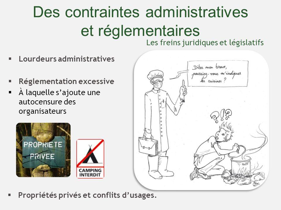 Les freins juridiques et législatifs Lourdeurs administratives Réglementation excessive À laquelle sajoute une autocensure des organisateurs Des contr