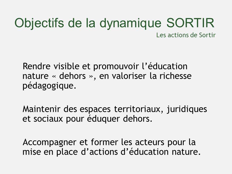 Objectifs de la dynamique SORTIR Les actions de Sortir Rendre visible et promouvoir léducation nature « dehors », en valoriser la richesse pédagogique.
