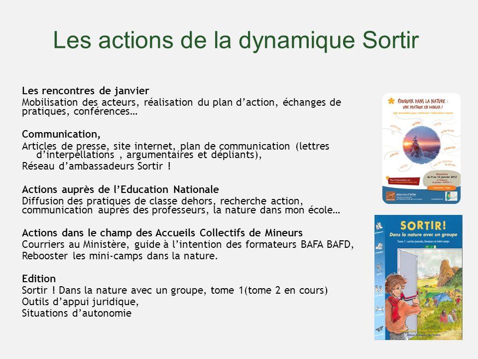 Les actions de la dynamique Sortir Les rencontres de janvier Mobilisation des acteurs, réalisation du plan daction, échanges de pratiques, conférences