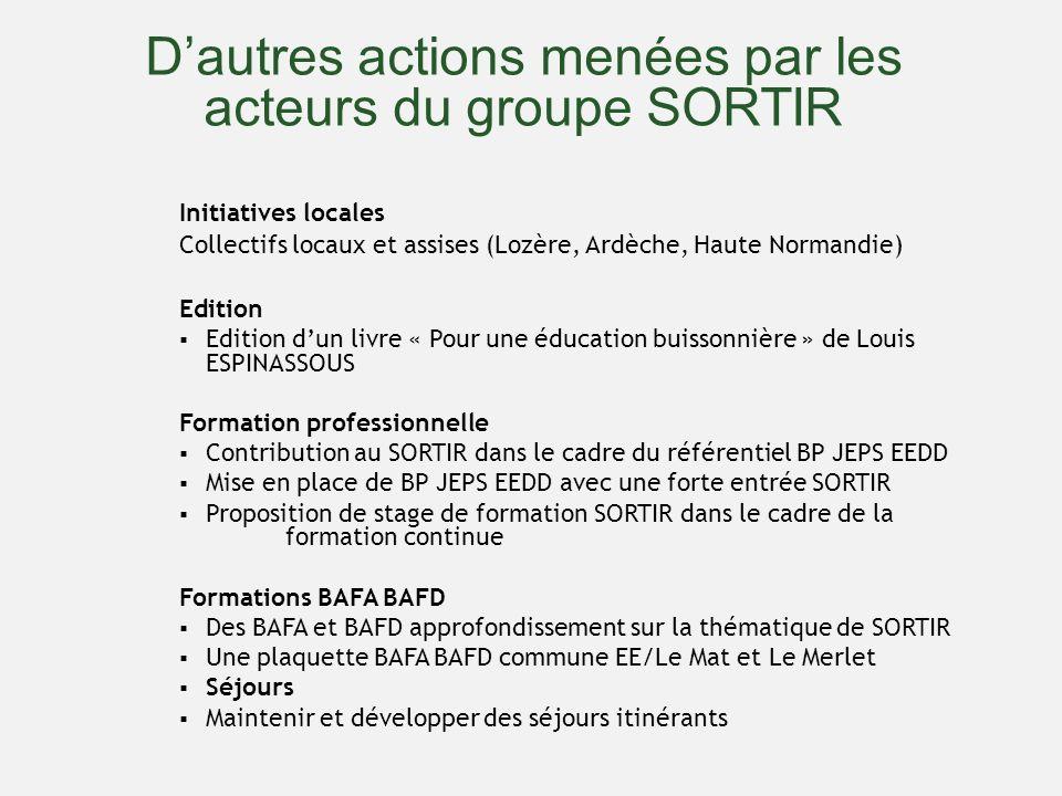 Initiatives locales Collectifs locaux et assises (Lozère, Ardèche, Haute Normandie) Edition Edition dun livre « Pour une éducation buissonnière » de L