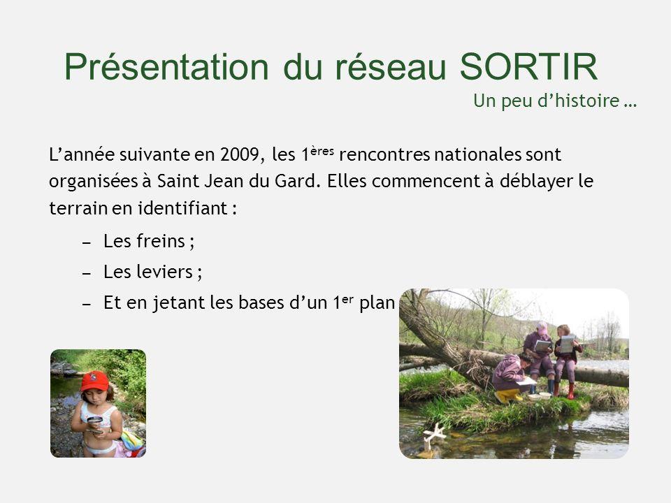 Présentation du réseau SORTIR Lannée suivante en 2009, les 1 ères rencontres nationales sont organisées à Saint Jean du Gard. Elles commencent à débla