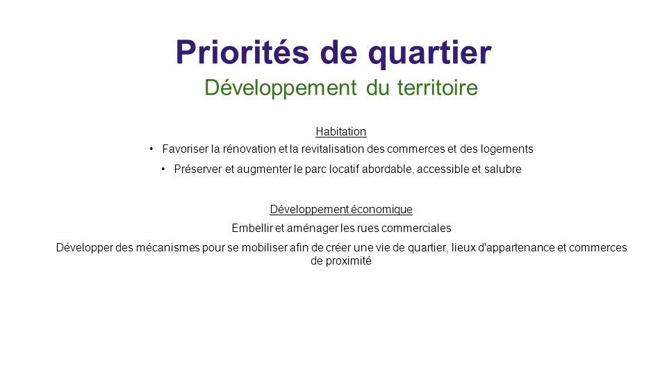Priorités de quartier Développement du territoire Habitation Favoriser la rénovation et la revitalisation des commerces et des logements Préserver et