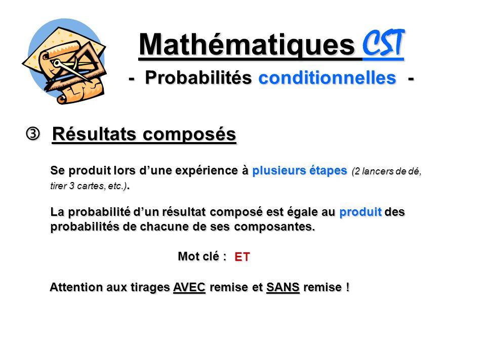 Mathématiques CST - Probabilités conditionnelles - Résultats composés Résultats composés Se produit lors dune expérience à plusieurs étapes (2 lancers de dé, tirer 3 cartes, etc.).