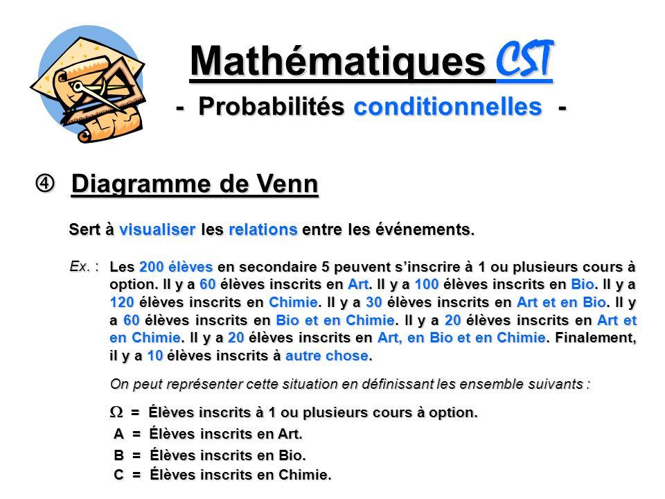 Mathématiques CST - Probabilités conditionnelles - Diagramme de Venn Diagramme de Venn Sert à visualiser les relations entre les événements. Ex. : Les