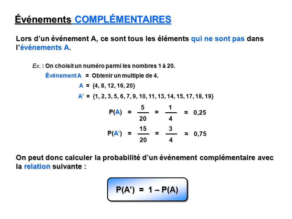 Événements COMPLÉMENTAIRES Lors dun événement A, ce sont tous les éléments qui ne sont pas dans lévénements A. Ex. : On choisit un numéro parmi les no