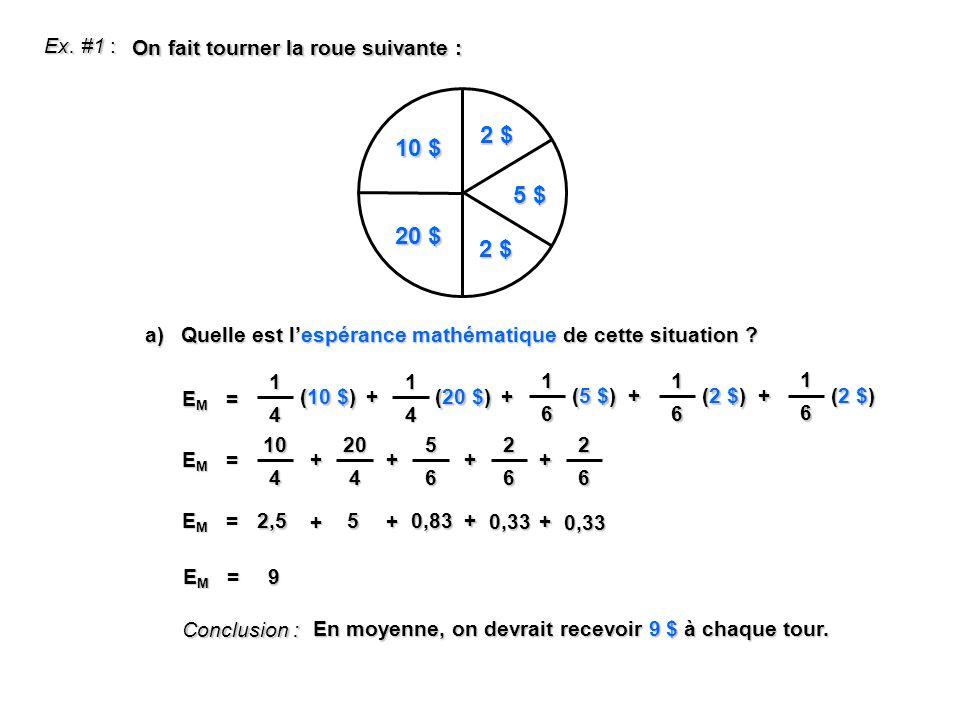 Ex. #1 : On fait tourner la roue suivante : a)Quelle est lespérance mathématique de cette situation ? 10 $ 20 $ 5 $ 2 $ 1 4 (10 $) + 1 4 (20 $) + 1 6