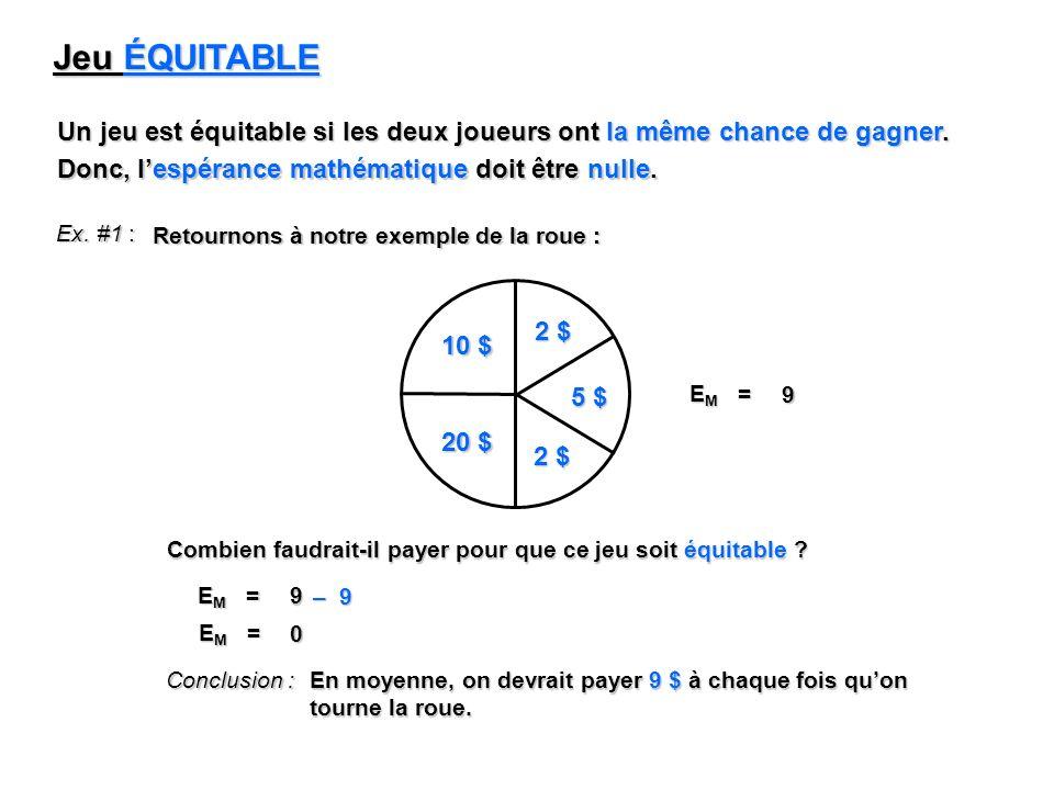 Jeu ÉQUITABLE Un jeu est équitable si les deux joueurs ont la même chance de gagner. Donc, lespérance mathématique doit être nulle. Ex. #1 : Retournon