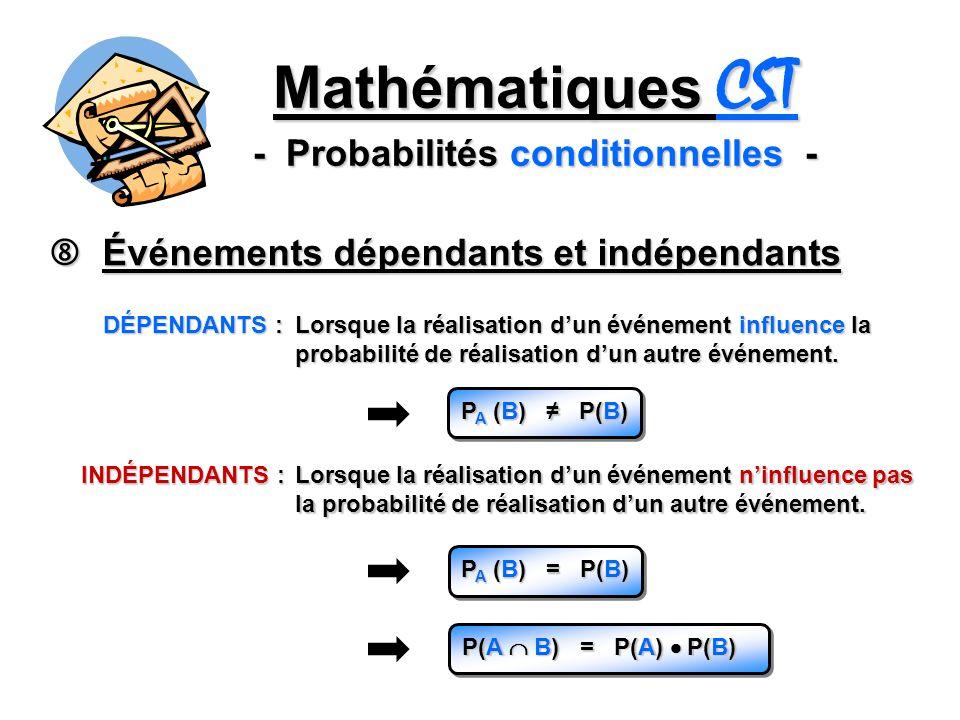Mathématiques CST - Probabilités conditionnelles - Événements dépendants et indépendants Événements dépendants et indépendants DÉPENDANTS : Lorsque la