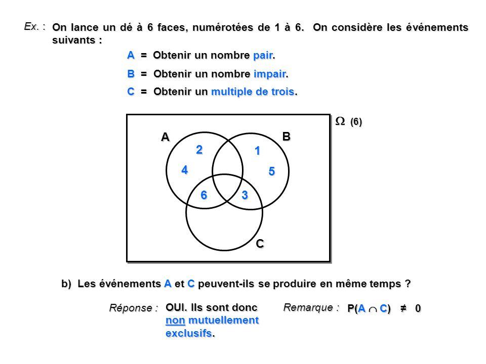 Ex.: On lance un dé à 6 faces, numérotées de 1 à 6.