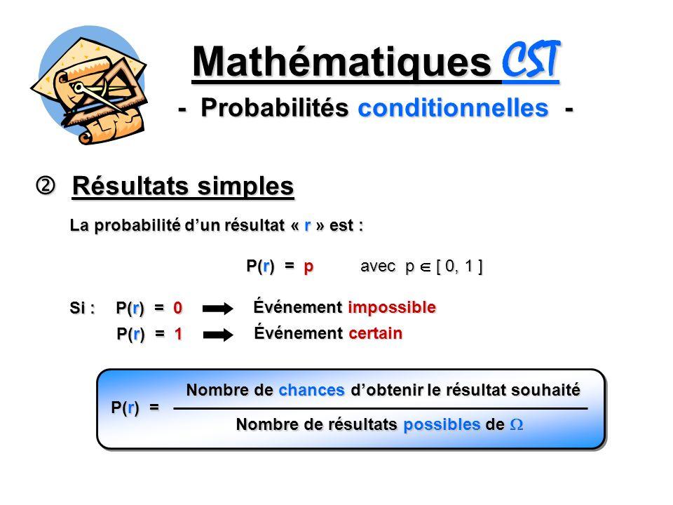 Mathématiques CST - Probabilités conditionnelles - Résultats simples Résultats simples La probabilité dun résultat « r » est : P(r) = 0 Événement impossible P(r) = p avec p [ 0, 1 ] P(r) = 1 Événement certain Si : P(r) = Nombre de chances dobtenir le résultat souhaité Nombre de résultats possibles de Nombre de résultats possibles de