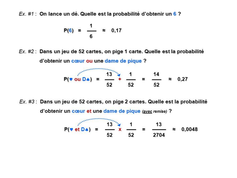 Ex. #1 : On lance un dé. Quelle est la probabilité dobtenir un 6 ? P(6) = 1 6 0,17 0,17 Ex. #2 : Dans un jeu de 52 cartes, on pige 1 carte. Quelle est