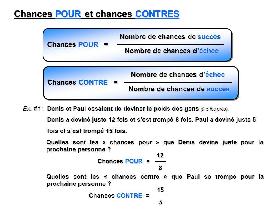 Chances POUR et chances CONTRES Chances POUR = Nombre de chances de succès Nombre de chances déchec Chances CONTRE = Nombre de chances déchec Nombre de chances de succès Ex.
