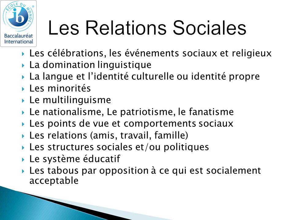 Les célébrations, les événements sociaux et religieux La domination linguistique La langue et lidentité culturelle ou identité propre Les minorités Le