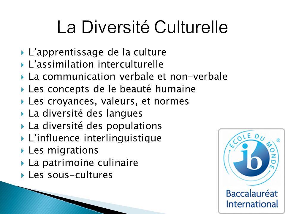 Lapprentissage de la culture Lassimilation interculturelle La communication verbale et non-verbale Les concepts de le beauté humaine Les croyances, va