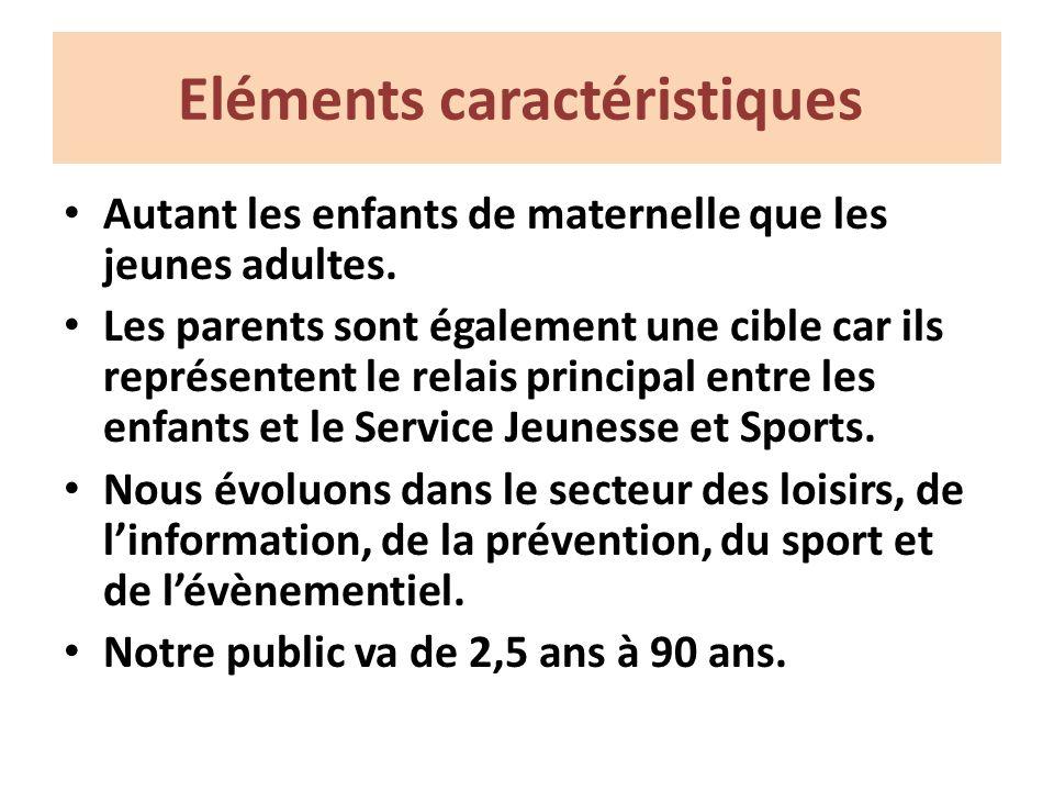 Eléments caractéristiques Autant les enfants de maternelle que les jeunes adultes.