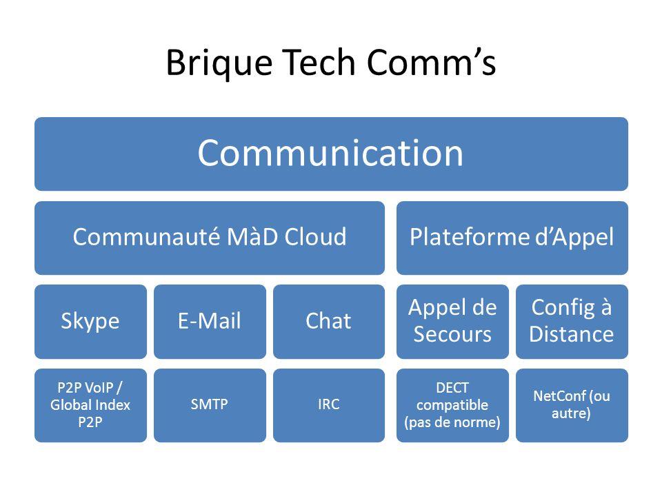 Brique Tech Comms Communication Communauté MàD Cloud Skype P2P VoIP / Global Index P2P E-Mail SMTP Chat IRC Plateforme dAppel Appel de Secours DECT compatible (pas de norme) Config à Distance NetConf (ou autre)
