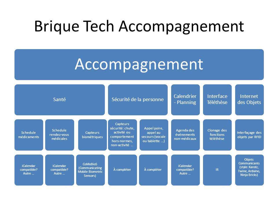 Brique Tech Accompagnement Accompagnement Santé Schedule médicaments iCalendar compatible.