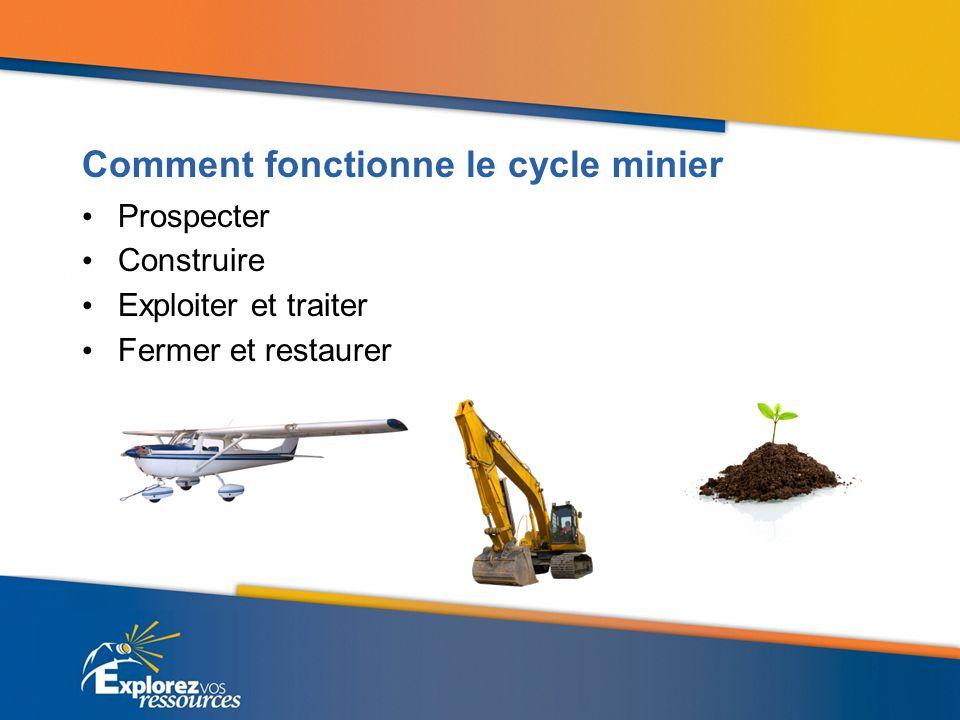 Comment fonctionne le cycle minier Prospecter Construire Exploiter et traiter Fermer et restaurer