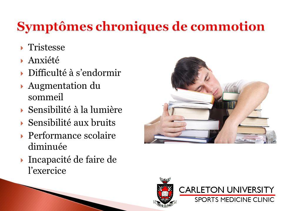 Tristesse Anxiété Difficulté à sendormir Augmentation du sommeil Sensibilité à la lumière Sensibilité aux bruits Performance scolaire diminuée Incapac
