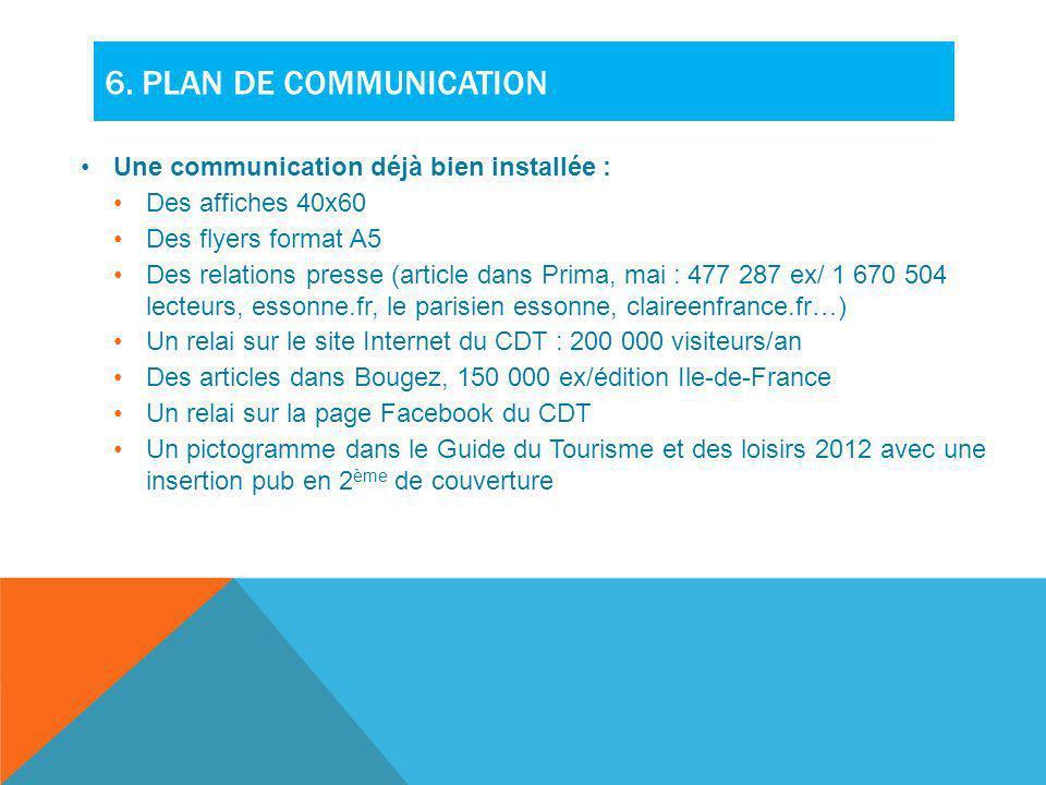 6. PLAN DE COMMUNICATION Une communication déjà bien installée : Des affiches 40x60 Des flyers format A5 Des relations presse (article dans Prima, mai