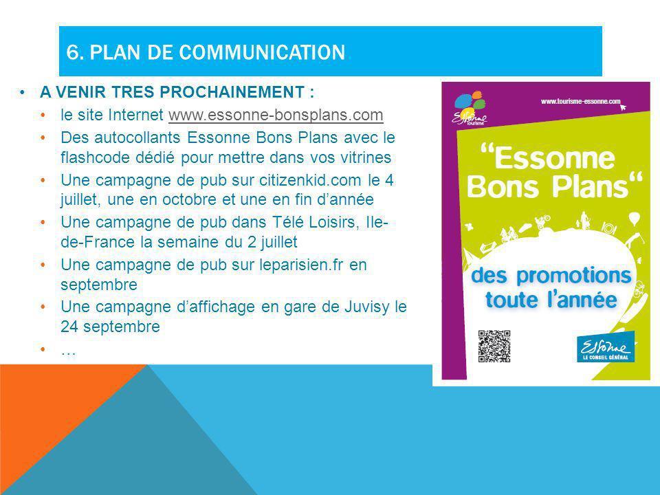 6. PLAN DE COMMUNICATION A VENIR TRES PROCHAINEMENT : le site Internet www.essonne-bonsplans.comwww.essonne-bonsplans.com Des autocollants Essonne Bon