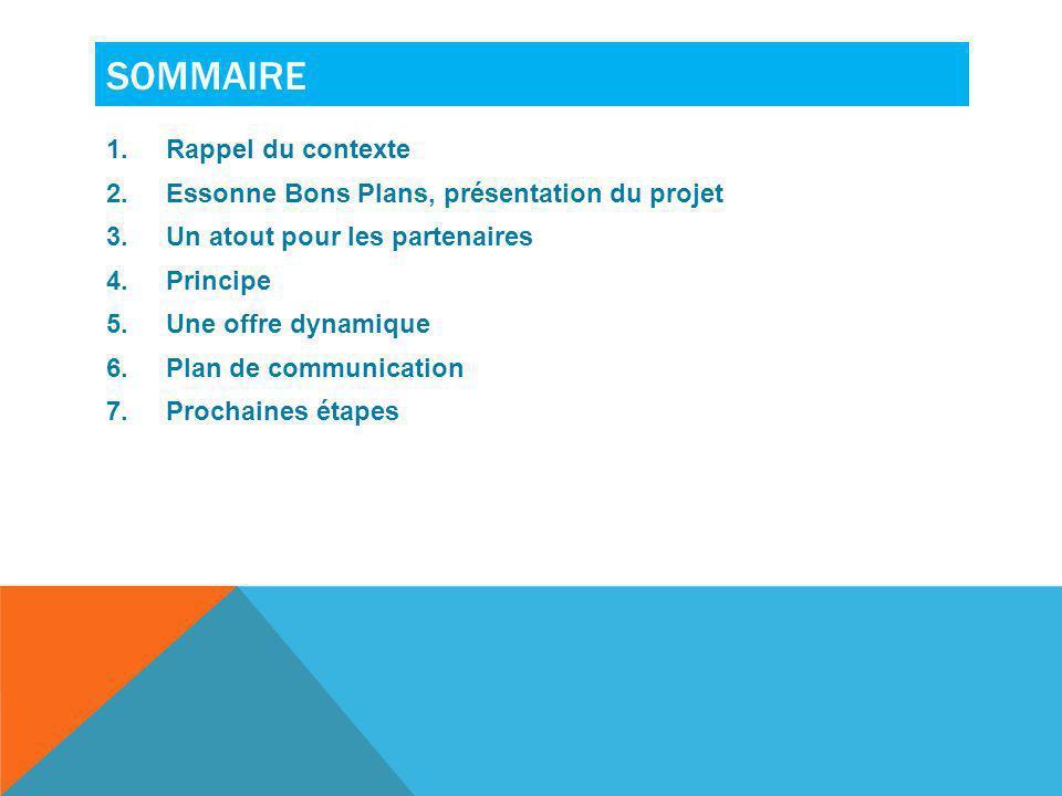 SOMMAIRE 1.Rappel du contexte 2.Essonne Bons Plans, présentation du projet 3.Un atout pour les partenaires 4.Principe 5.Une offre dynamique 6.Plan de