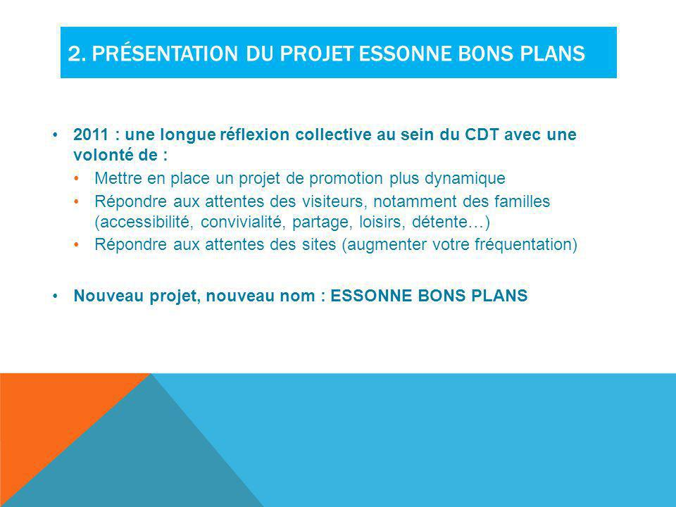 2. PRÉSENTATION DU PROJET ESSONNE BONS PLANS 2011 : une longue réflexion collective au sein du CDT avec une volonté de : Mettre en place un projet de