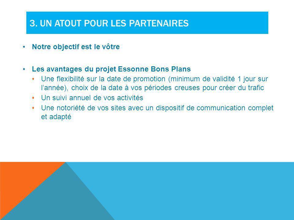 3. UN ATOUT POUR LES PARTENAIRES Notre objectif est le vôtre Les avantages du projet Essonne Bons Plans Une flexibilité sur la date de promotion (mini