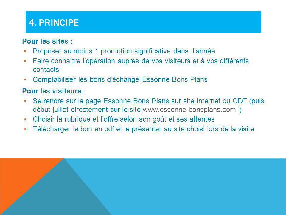 4. PRINCIPE Pour les sites : Proposer au moins 1 promotion significative dans lannée Faire connaître lopération auprès de vos visiteurs et à vos diffé