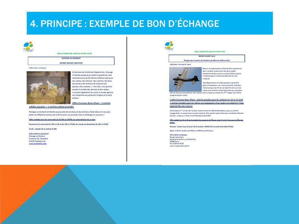 4. PRINCIPE : EXEMPLE DE BON DÉCHANGE