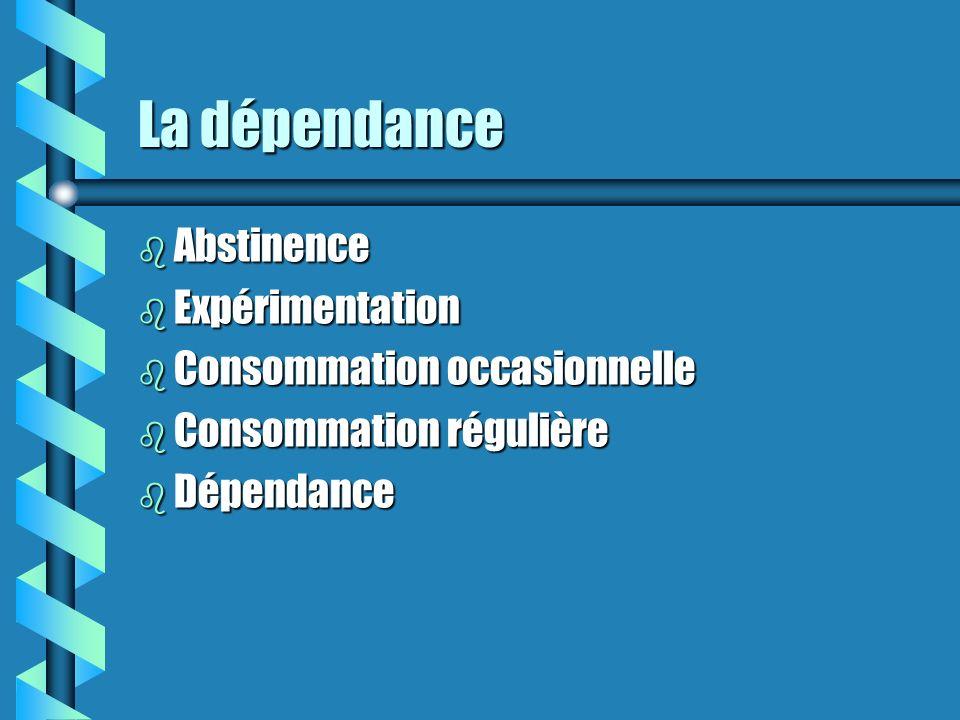 La dépendance b Abstinence b Expérimentation b Consommation occasionnelle b Consommation régulière b Dépendance