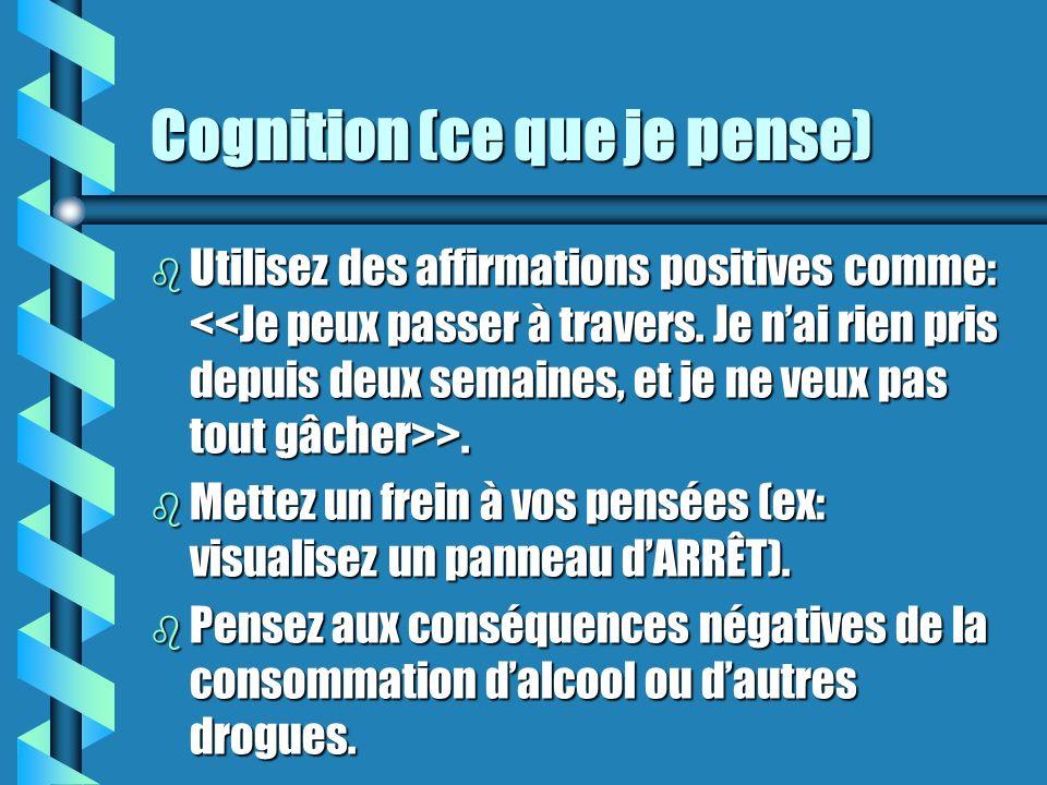 Cognition (ce que je pense) b Considérez les envies de consommer comme normales: >. b Utilisez des images (ex: visualisez votre envie comme étant une