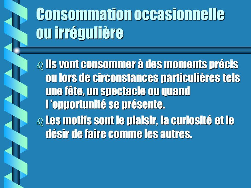 Cognition (ce que je pense) b Considérez les envies de consommer comme normales: >.