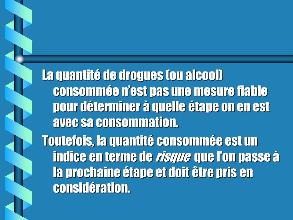 La quantité de drogues (ou alcool) consommée nest pas une mesure fiable pour déterminer à quelle étape on en est avec sa consommation.