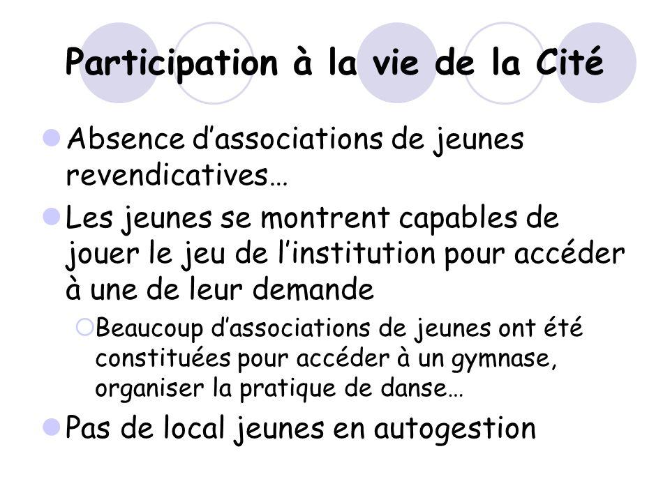 Participation à la vie de la Cité Absence dassociations de jeunes revendicatives… Les jeunes se montrent capables de jouer le jeu de linstitution pour