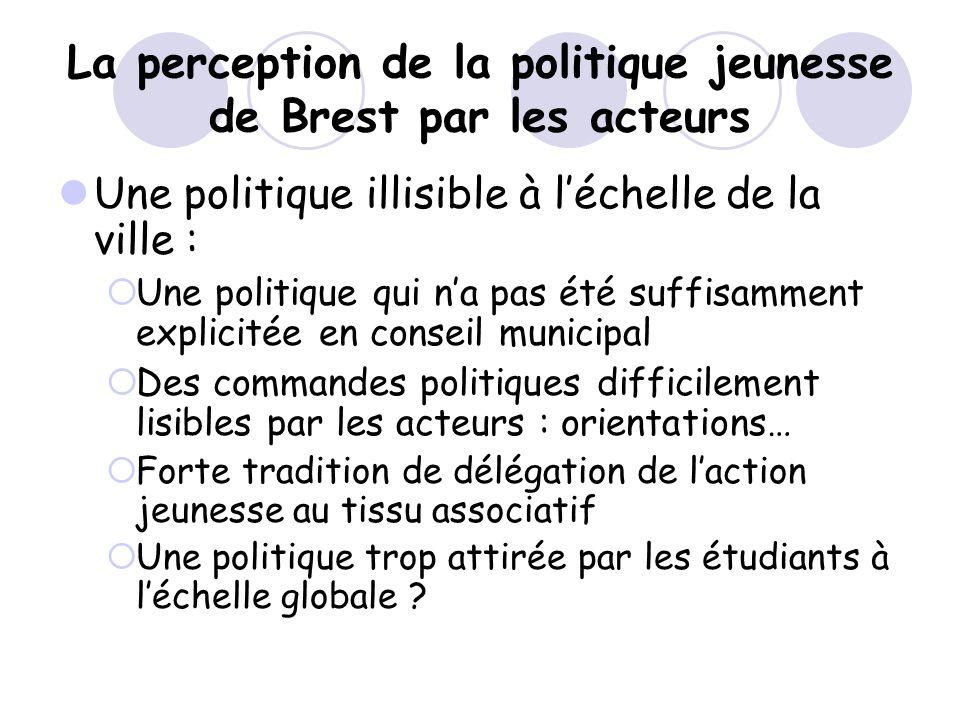 La perception de la politique jeunesse de Brest par les acteurs Une politique illisible à léchelle de la ville : Une politique qui na pas été suffisam